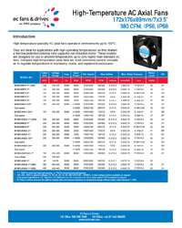172x176x89mm High-Temperature AC Axial Fan - Datasheet