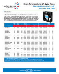 280x280x89mm High-Temperature AC Axial Fan - Datasheet